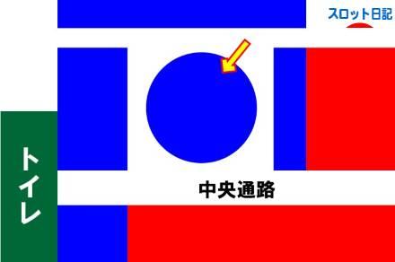 円形島ビックマーチ河和田東店