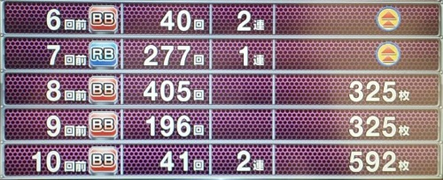 46239